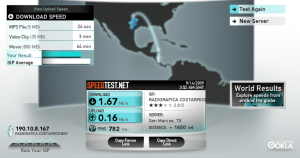 speedtest in costa rica